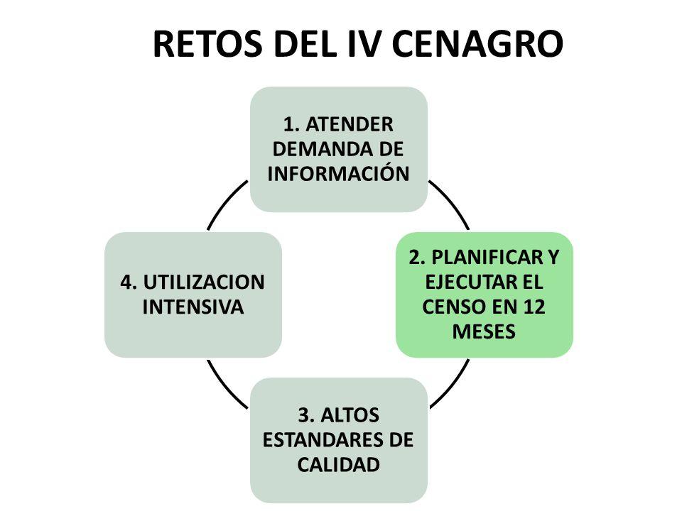 RETOS DEL IV CENAGRO 1. ATENDER DEMANDA DE INFORMACIÓN 2. PLANIFICAR Y EJECUTAR EL CENSO EN 12 MESES 3. ALTOS ESTANDARES DE CALIDAD 4. UTILIZACION INT