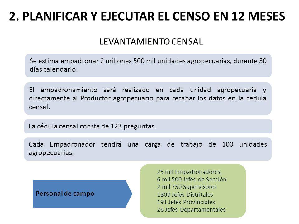 LEVANTAMIENTO CENSAL Se estima empadronar 2 millones 500 mil unidades agropecuarias, durante 30 días calendario. El empadronamiento será realizado en