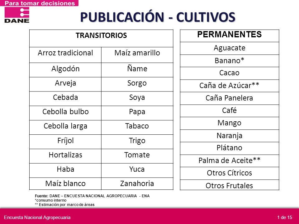 PUBLICACIÓN - CULTIVOS Fuente: Fuente: DANE – ENCUESTA NACIONAL AGROPECUARIA - ENA *consumo interno ** Estimación por marco de áreas PERMANENTES Aguac