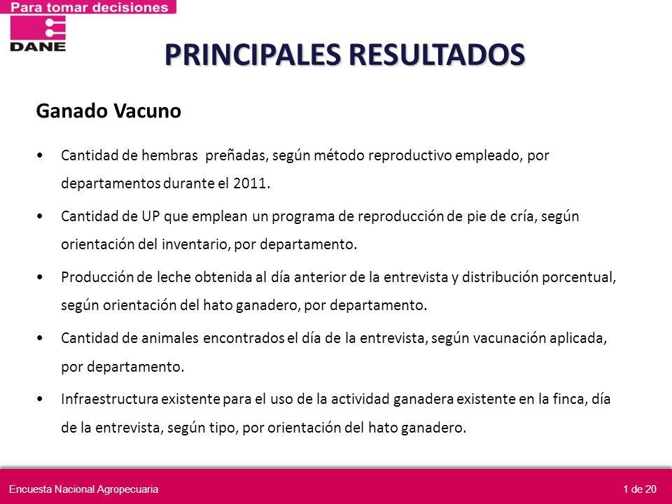 Cantidad de hembras preñadas, según método reproductivo empleado, por departamentos durante el 2011. Cantidad de UP que emplean un programa de reprodu