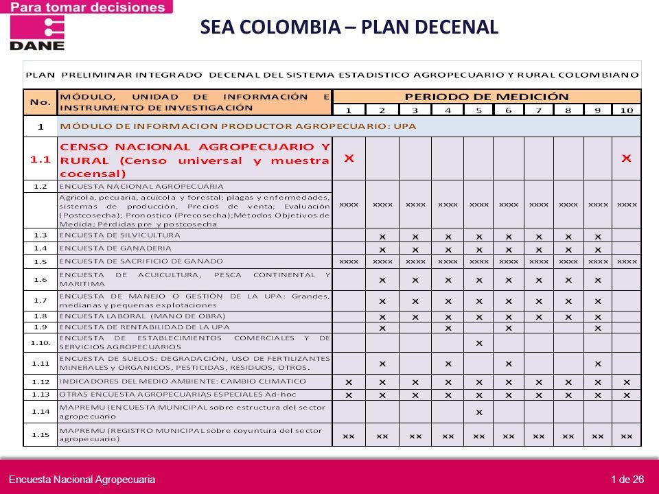 18 PROPUESTA PLAN DECENAL. 1 de 26Encuesta Nacional Agropecuaria SEA COLOMBIA – PLAN DECENAL