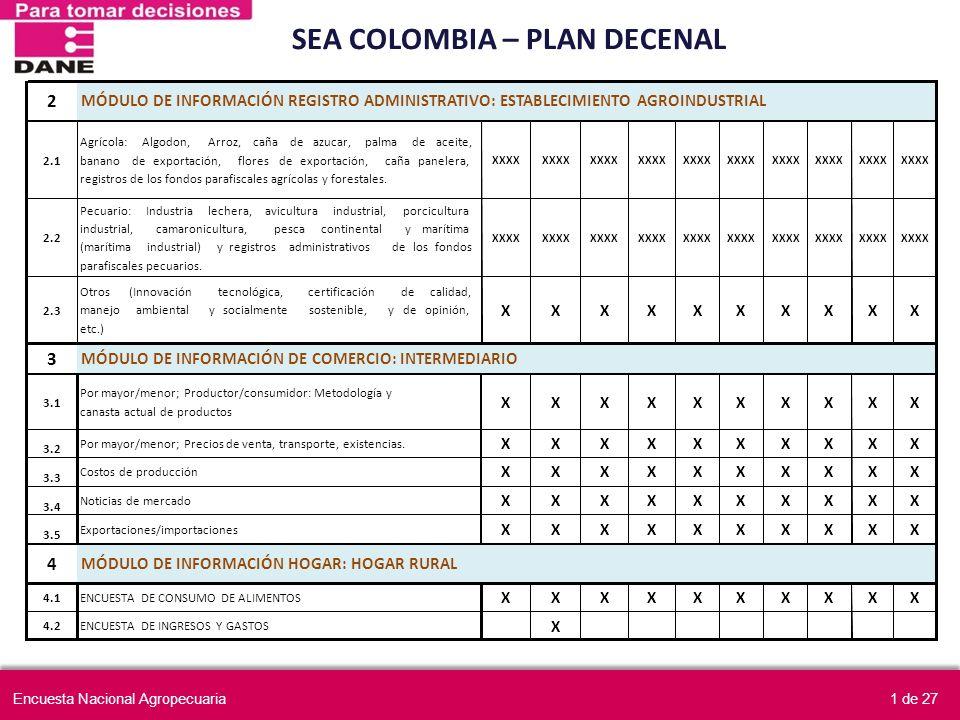 1 de 27Encuesta Nacional Agropecuaria SEA COLOMBIA – PLAN DECENAL