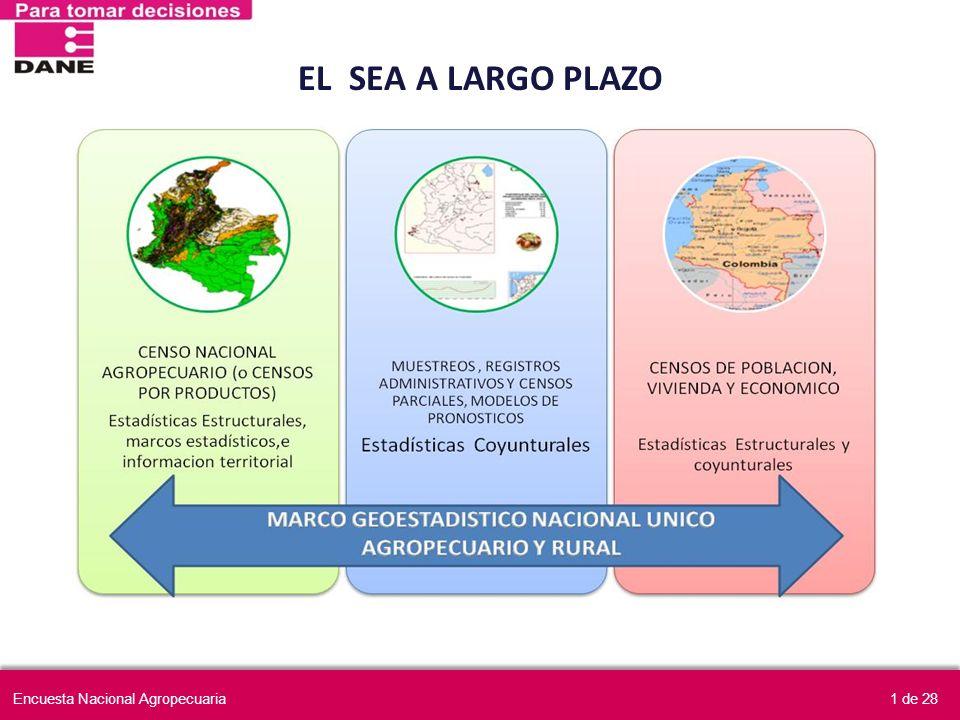 EL SEA A LARGO PLAZO 1 de 28Encuesta Nacional Agropecuaria
