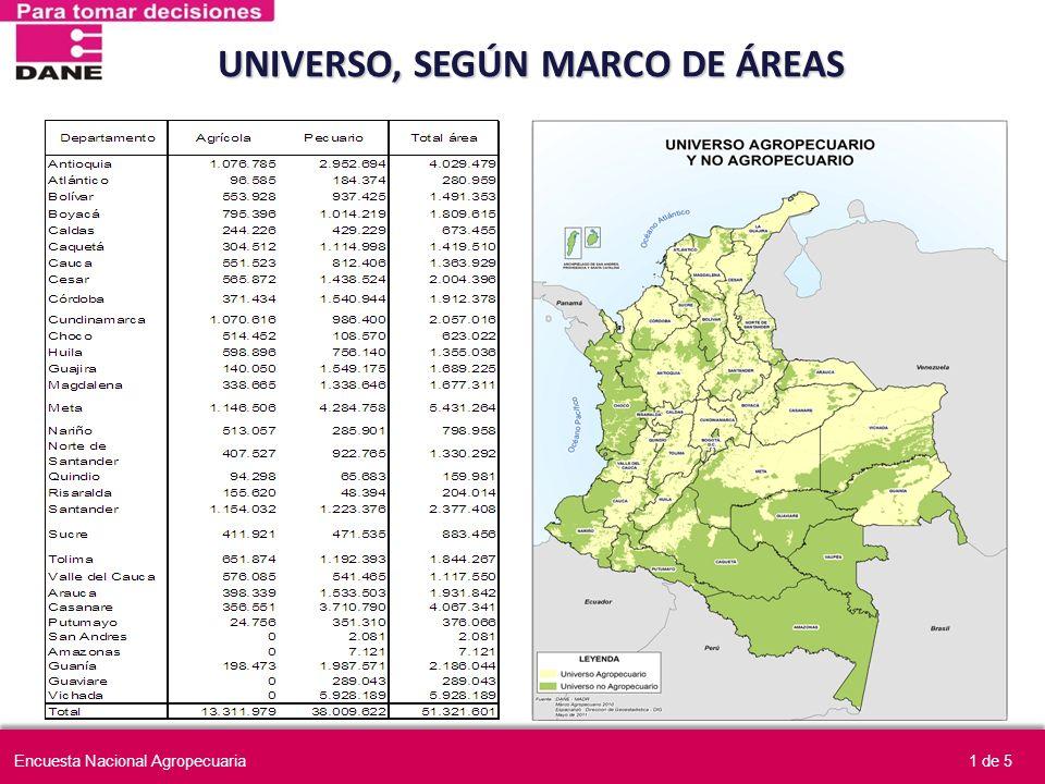 UNIVERSO, SEGÚN MARCO DE ÁREAS 1 de 5Encuesta Nacional Agropecuaria