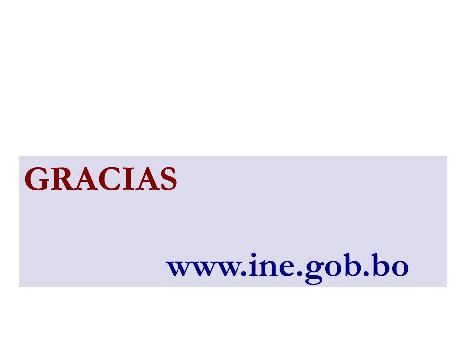 GRACIAS www.ine.gob.bo