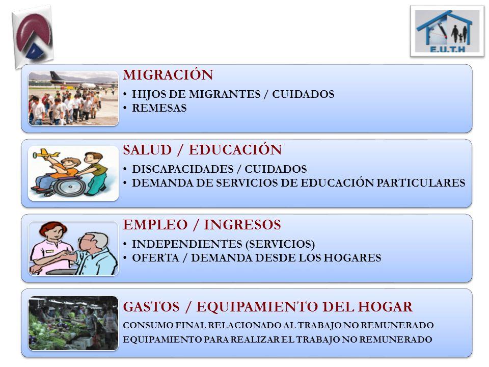 MIGRACIÓN HIJOS DE MIGRANTES / CUIDADOS REMESAS SALUD / EDUCACIÓN DISCAPACIDADES / CUIDADOS DEMANDA DE SERVICIOS DE EDUCACIÓN PARTICULARES EMPLEO / IN