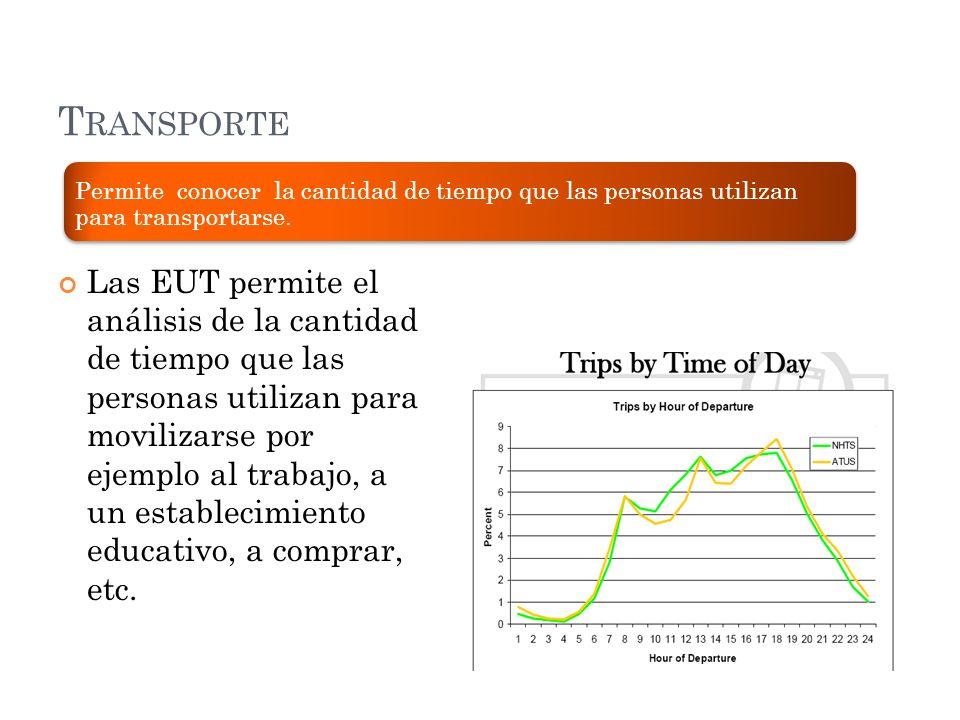 T RANSPORTE Las EUT permite el análisis de la cantidad de tiempo que las personas utilizan para movilizarse por ejemplo al trabajo, a un establecimiento educativo, a comprar, etc.