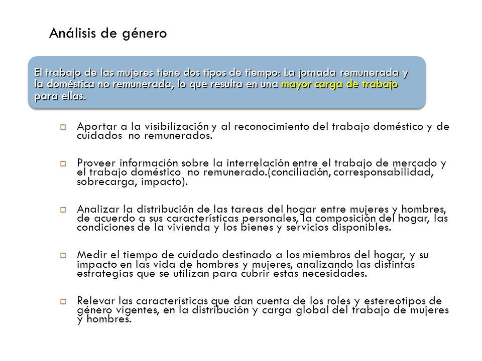Análisis de género Aportar a la visibilización y al reconocimiento del trabajo doméstico y de cuidados no remunerados.