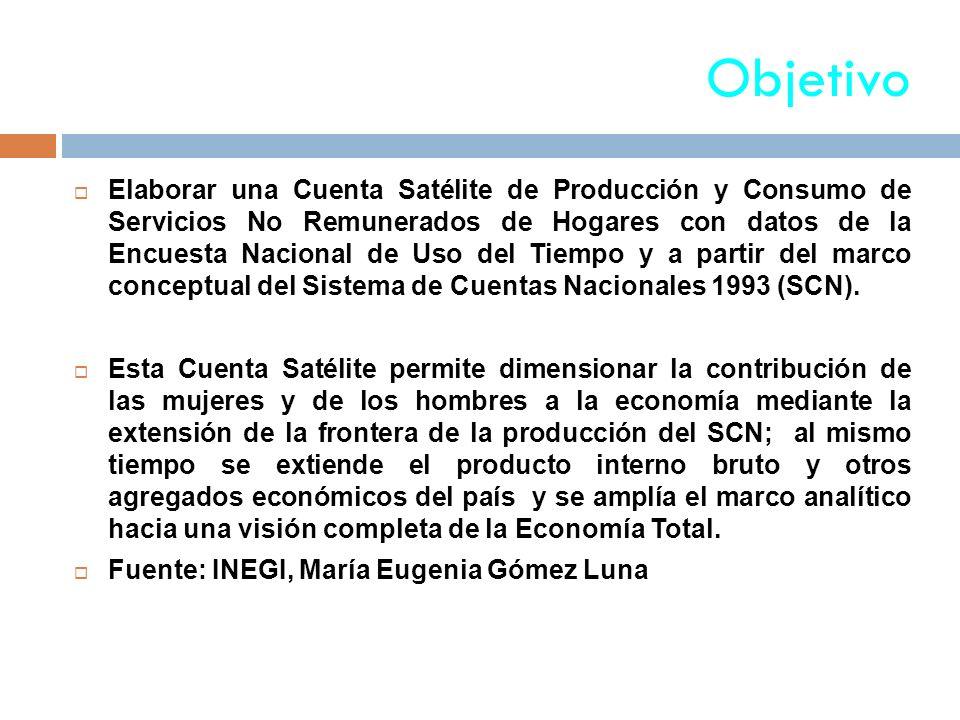 Objetivo Elaborar una Cuenta Satélite de Producción y Consumo de Servicios No Remunerados de Hogares con datos de la Encuesta Nacional de Uso del Tiempo y a partir del marco conceptual del Sistema de Cuentas Nacionales 1993 (SCN).