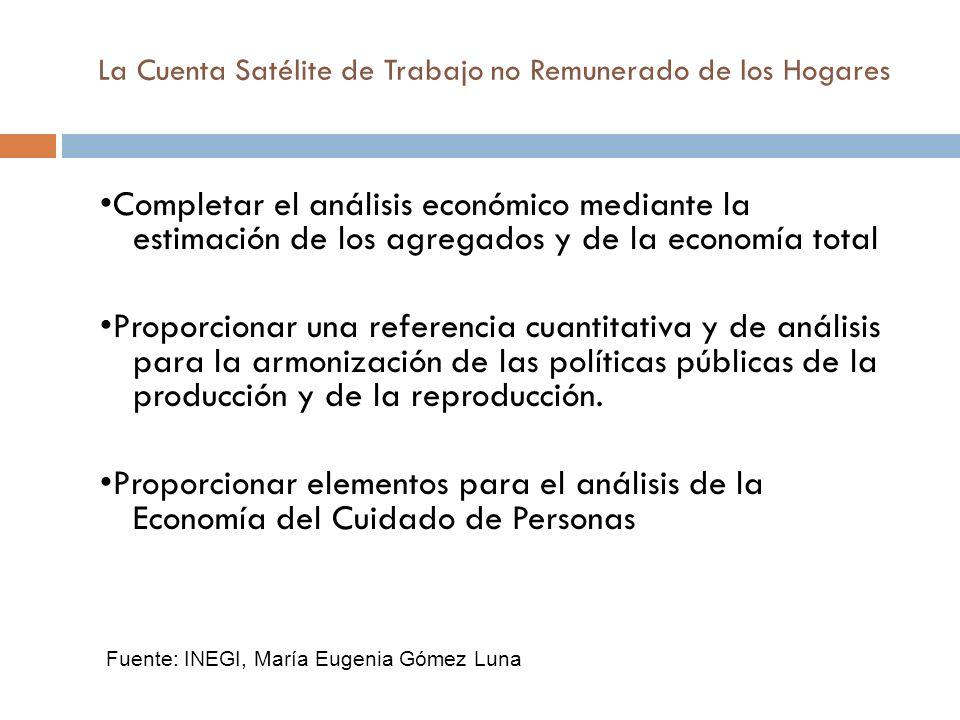 La Cuenta Satélite de Trabajo no Remunerado de los Hogares Completar el análisis económico mediante la estimación de los agregados y de la economía total Proporcionar una referencia cuantitativa y de análisis para la armonización de las políticas públicas de la producción y de la reproducción.