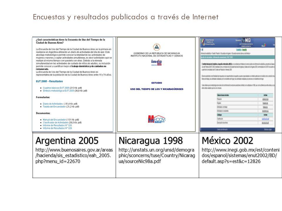 Encuestas y resultados publicados a través de Internet Argentina 2005 http://www.buenosaires.gov.ar/areas /hacienda/sis_estadistico/eah_2005.