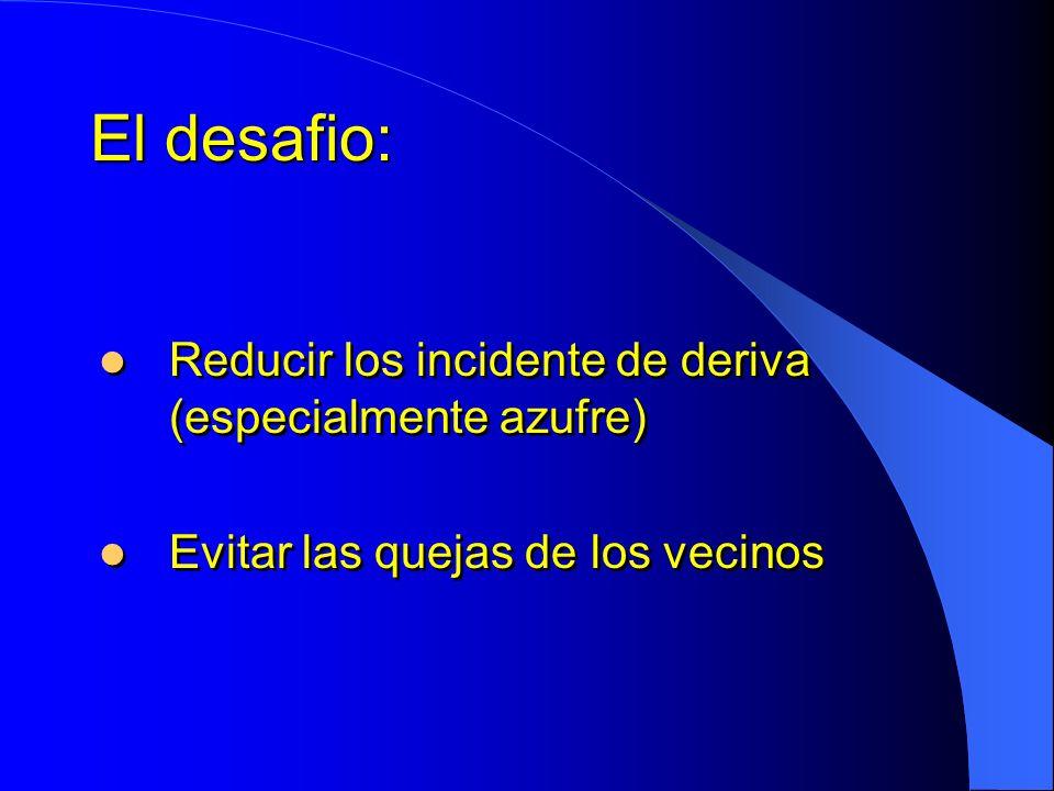 El desafio: Reducir los incidente de deriva (especialmente azufre) Evitar las quejas de los vecinos Reducir los incidente de deriva (especialmente azu