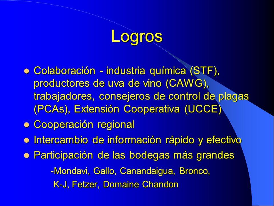 Logros Colaboración - industria química (STF), productores de uva de vino (CAWG), trabajadores, consejeros de control de plagas (PCAs), Extensión Coop