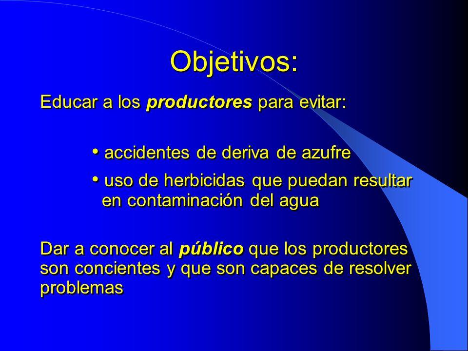 Objetivos: Educar a los productores para evitar: accidentes de deriva de azufre uso de herbicidas que puedan resultar en contaminación del agua Dar a