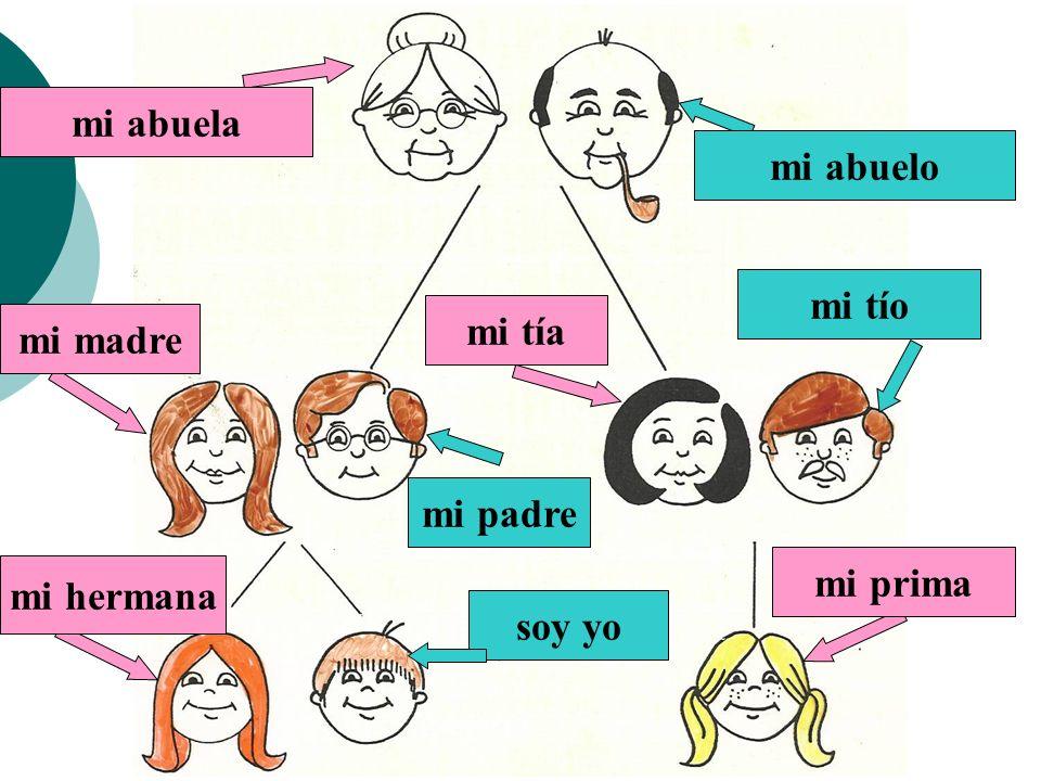soy yo mi hermana mi madre mi abuela mi tía mi padre mi abuelo mi tío mi prima