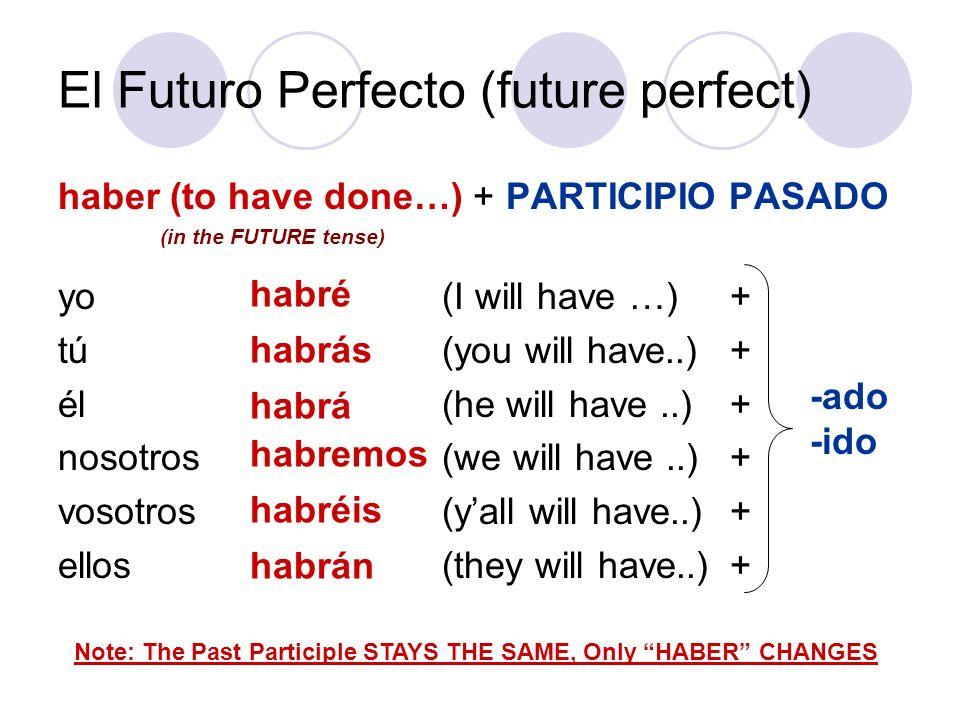 El Futuro Perfecto (future perfect) haber (to have done…) + PARTICIPIO PASADO (in the FUTURE tense) yo(I will have …)+ tú (you will have..) + él (he w