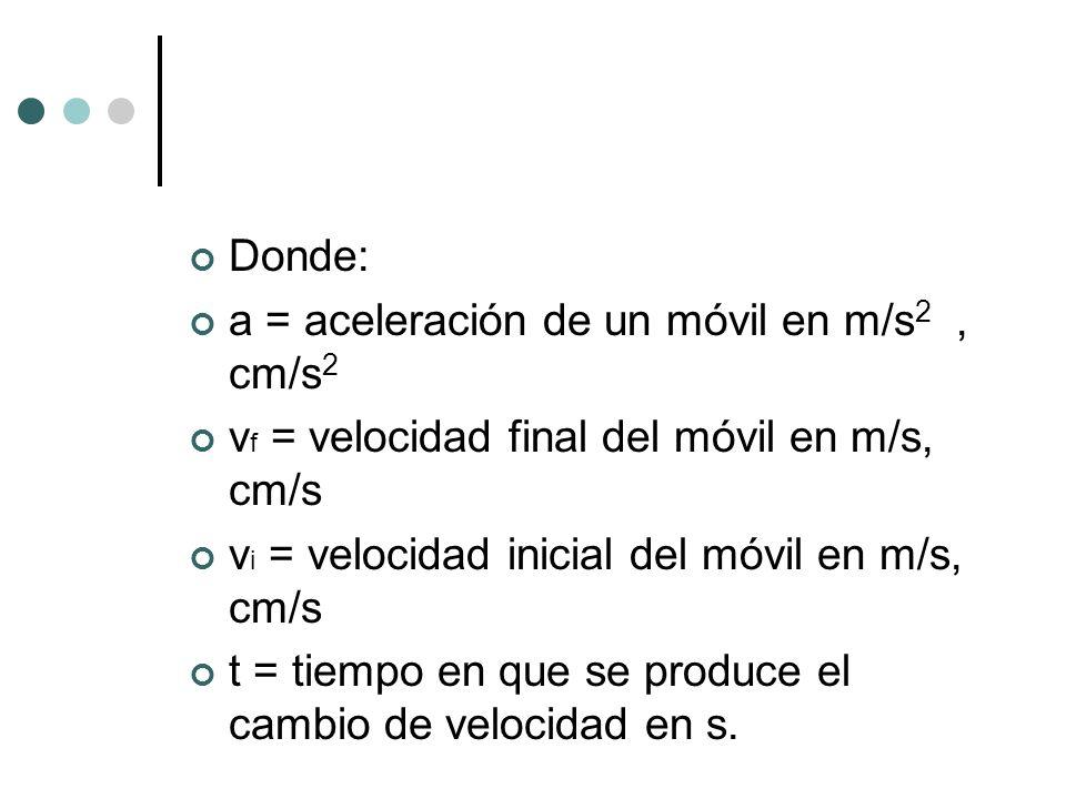 Donde: a = aceleración de un móvil en m/s 2, cm/s 2 v f = velocidad final del móvil en m/s, cm/s v i = velocidad inicial del móvil en m/s, cm/s t = ti