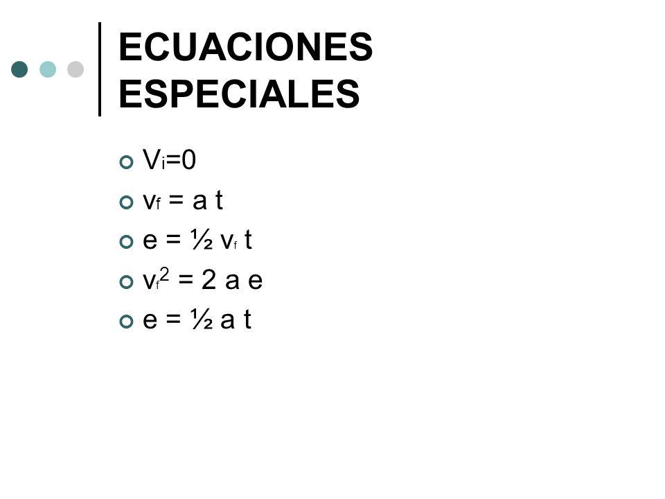 ECUACIONES ESPECIALES V i =0 v f = a t e = ½ v f t v f 2 = 2 a e e = ½ a t