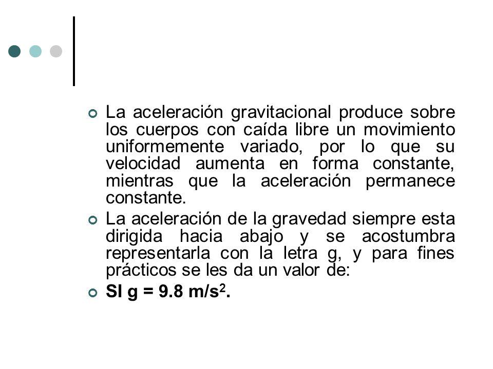 La aceleración gravitacional produce sobre los cuerpos con caída libre un movimiento uniformemente variado, por lo que su velocidad aumenta en forma c