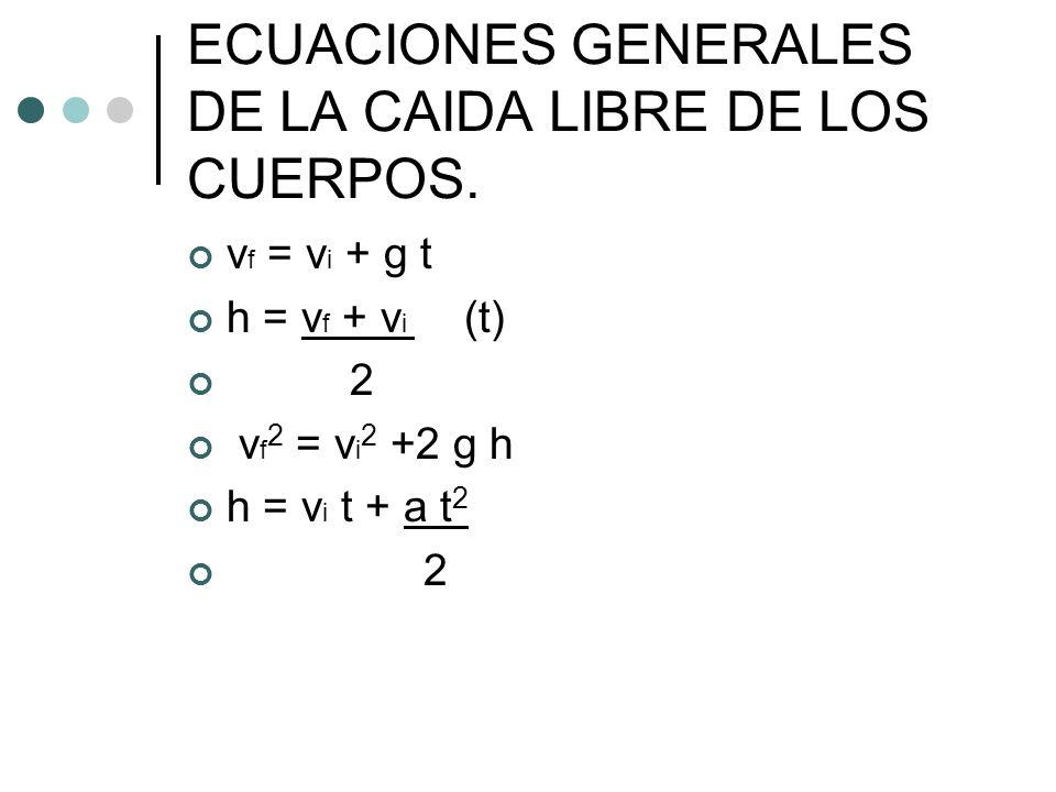 ECUACIONES GENERALES DE LA CAIDA LIBRE DE LOS CUERPOS. v f = v i + g t h = v f + v i (t) 2 v f 2 = v i 2 +2 g h h = v i t + a t 2 2
