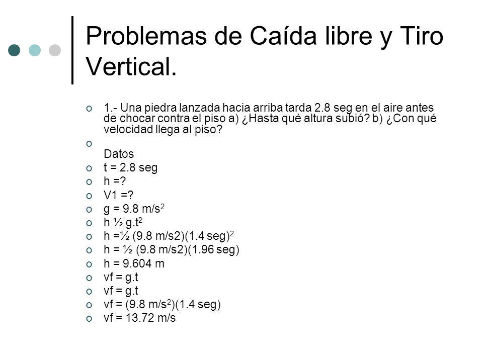 Problemas de Caída libre y Tiro Vertical. 1.- Una piedra lanzada hacia arriba tarda 2.8 seg en el aire antes de chocar contra el piso a) ¿Hasta qué al