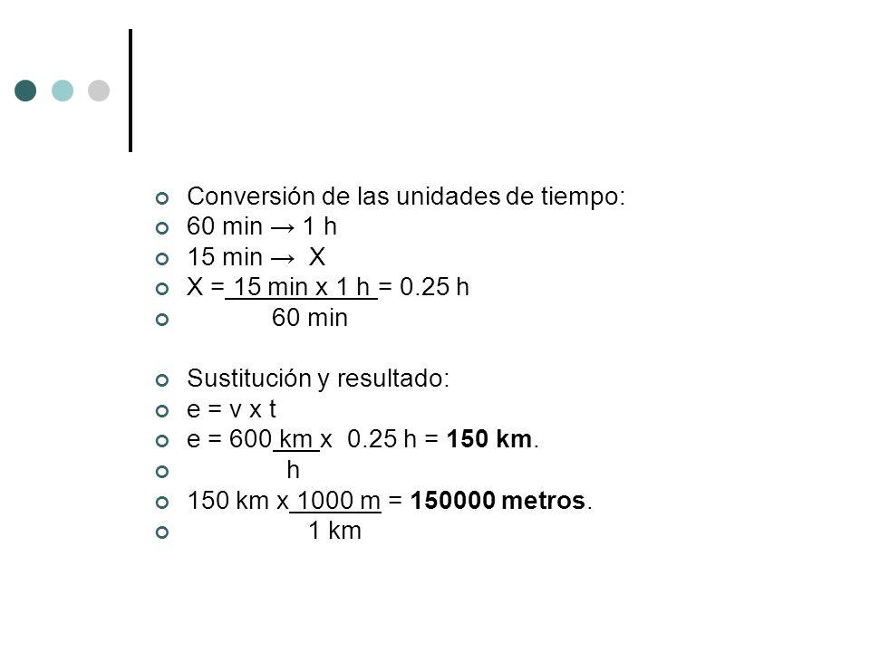 Conversión de las unidades de tiempo: 60 min 1 h 15 min X X = 15 min x 1 h = 0.25 h 60 min Sustitución y resultado: e = v x t e = 600 km x 0.25 h = 15