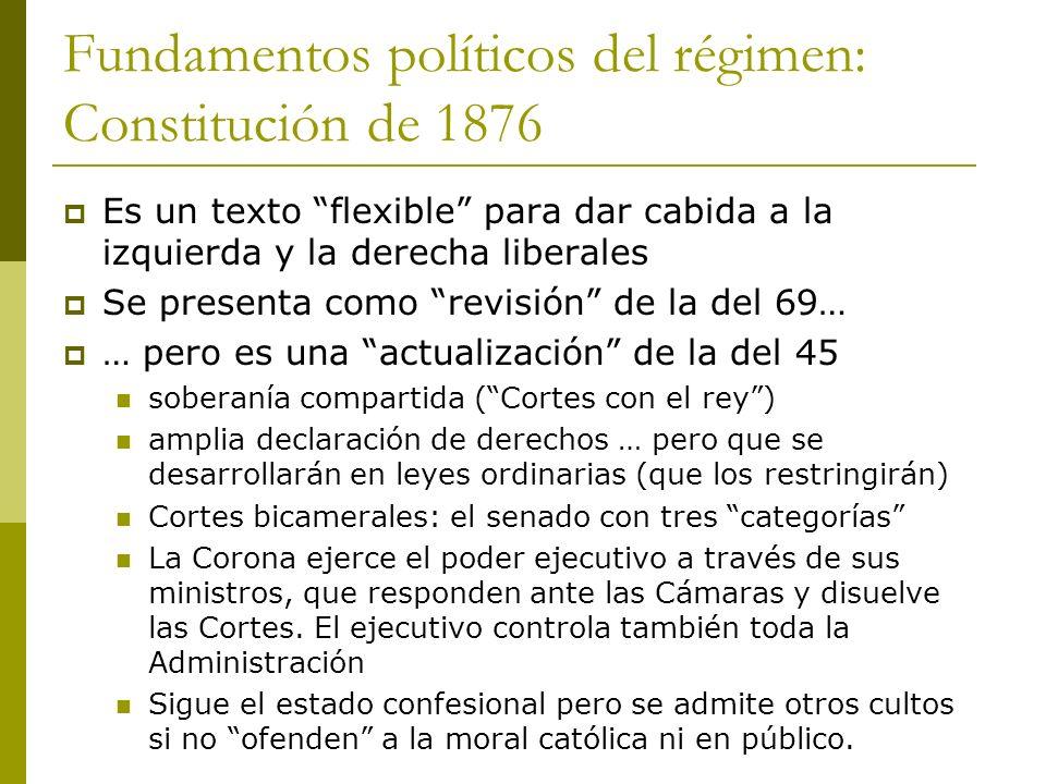 Fundamentos políticos del régimen: Constitución de 1876 Es un texto flexible para dar cabida a la izquierda y la derecha liberales Se presenta como re