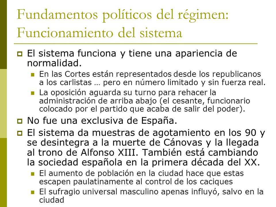 Fundamentos políticos del régimen: Funcionamiento del sistema El sistema funciona y tiene una apariencia de normalidad. En las Cortes están representa