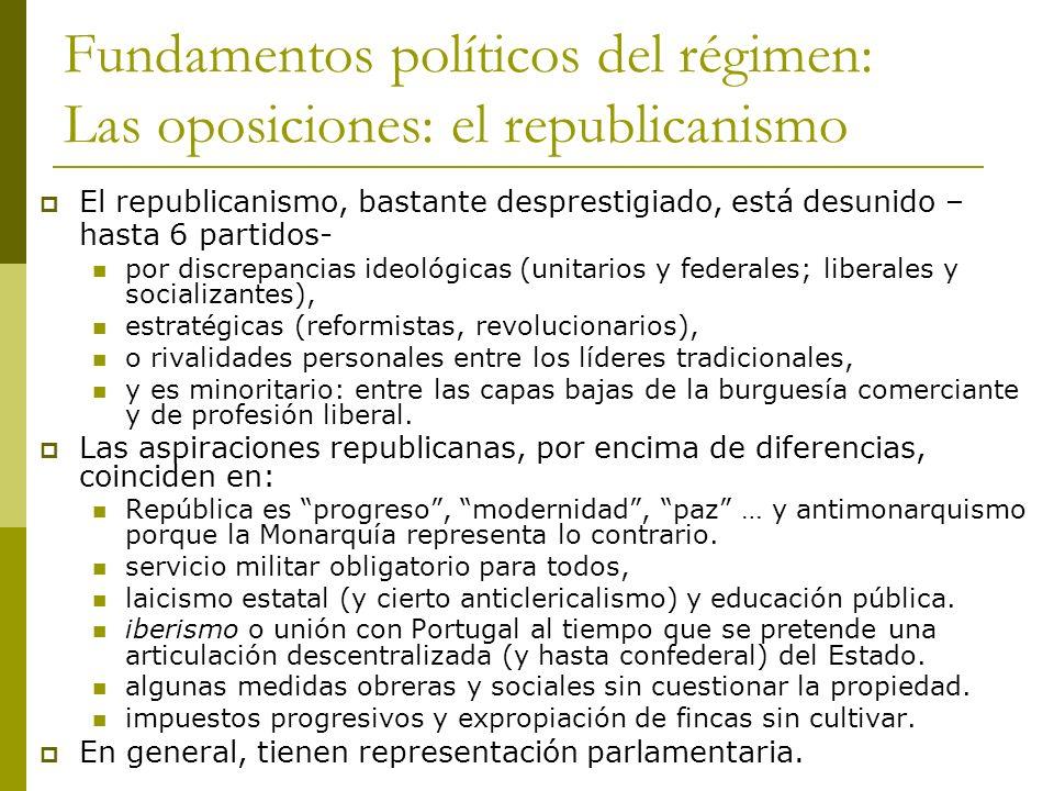 Fundamentos políticos del régimen: Las oposiciones: el republicanismo El republicanismo, bastante desprestigiado, está desunido – hasta 6 partidos- po