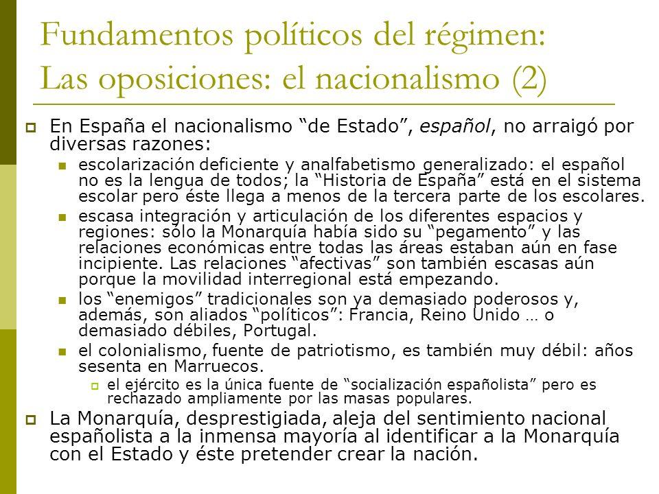 Fundamentos políticos del régimen: Las oposiciones: el nacionalismo (2) En España el nacionalismo de Estado, español, no arraigó por diversas razones: