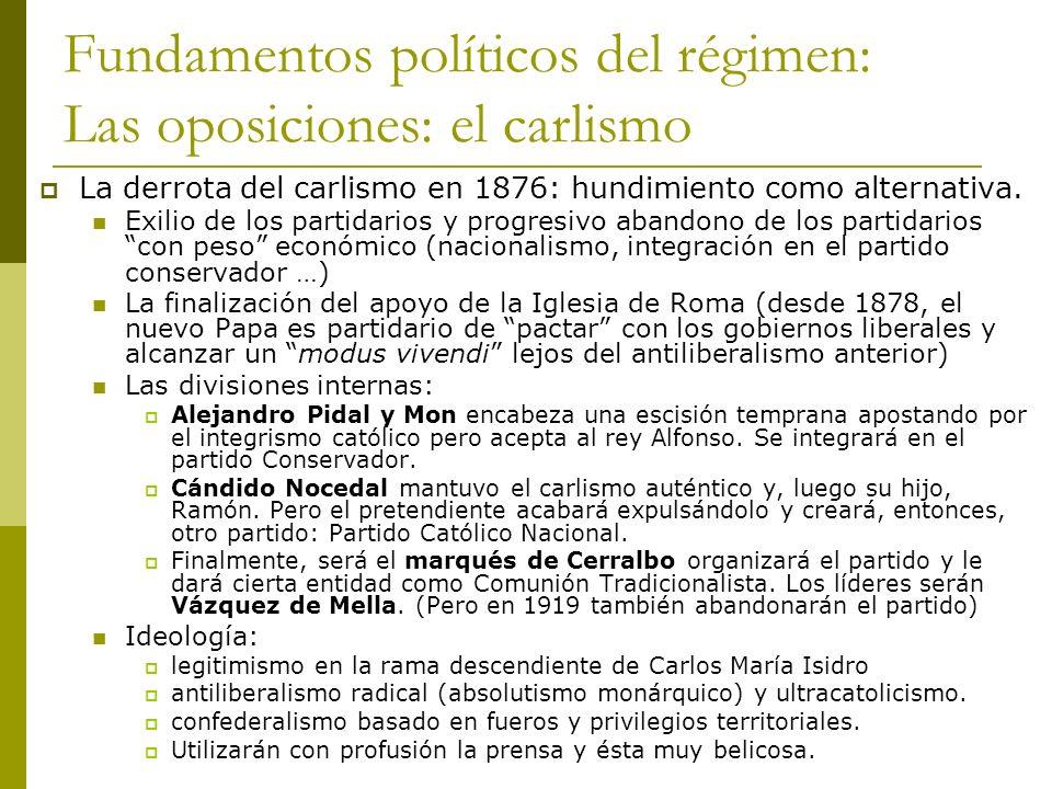 Fundamentos políticos del régimen: Las oposiciones: el carlismo La derrota del carlismo en 1876: hundimiento como alternativa. Exilio de los partidari