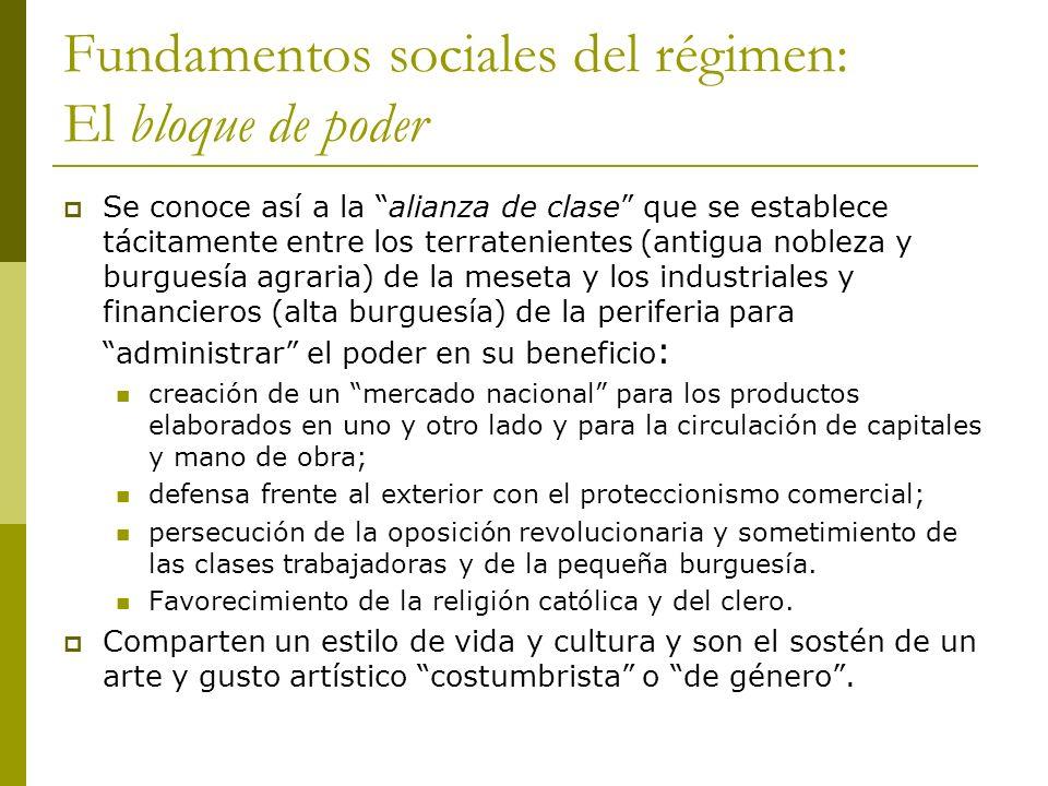 Fundamentos sociales del régimen: El bloque de poder Se conoce así a la alianza de clase que se establece tácitamente entre los terratenientes (antigu