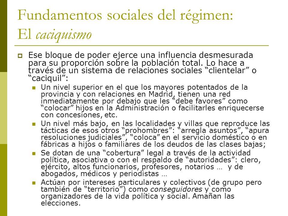 Fundamentos sociales del régimen: El caciquismo Ese bloque de poder ejerce una influencia desmesurada para su proporción sobre la población total. Lo