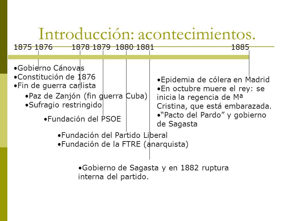 Introducción: acontecimientos. 18751876 Gobierno Cánovas Constitución de 1876 Fin de guerra carlista 1878 Paz de Zanjón (fin guerra Cuba) Sufragio res