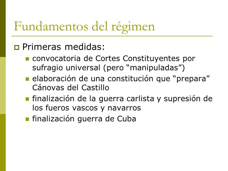 Fundamentos del régimen Primeras medidas: convocatoria de Cortes Constituyentes por sufragio universal (pero manipuladas) elaboración de una constituc