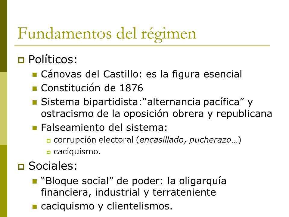 Fundamentos del régimen Políticos: Cánovas del Castillo: es la figura esencial Constitución de 1876 Sistema bipartidista:alternancia pacífica y ostrac