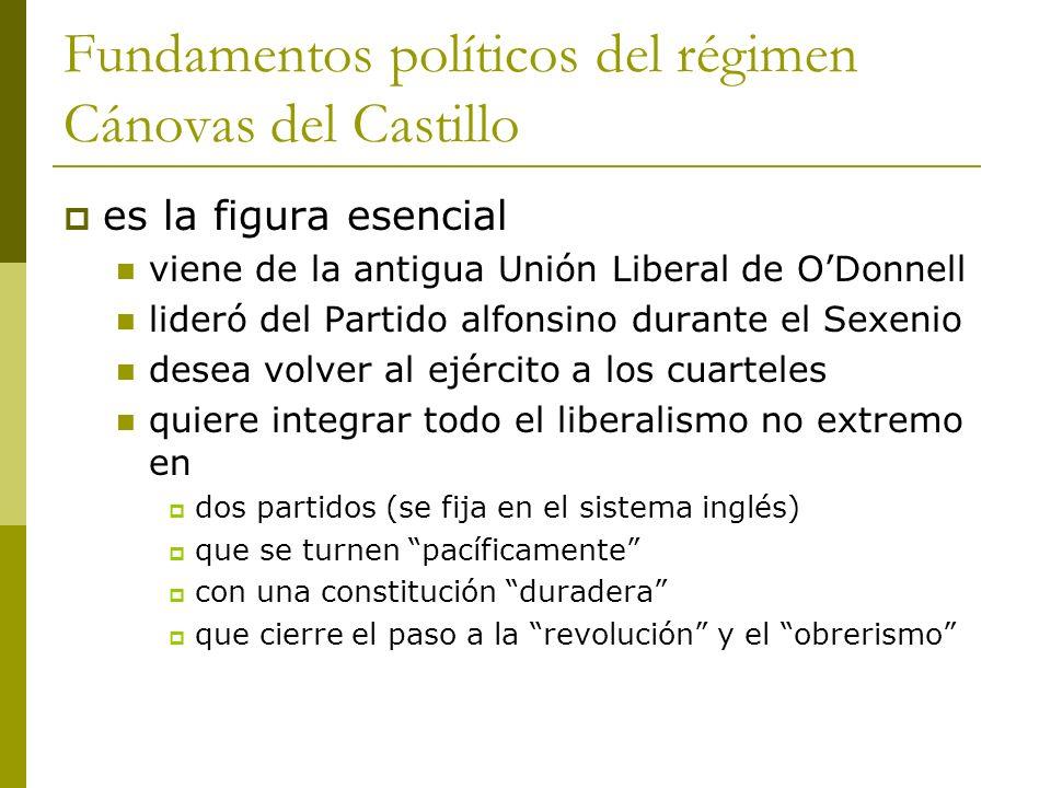 Fundamentos políticos del régimen Cánovas del Castillo es la figura esencial viene de la antigua Unión Liberal de ODonnell lideró del Partido alfonsin