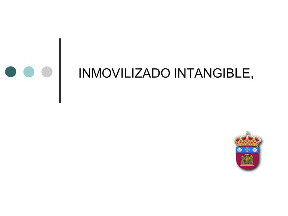PROPIEDAD INDUSTRIAL NORMAS DE VALORACIÓN: PGC Y PGCPYME NRV Nº 7 NORMAS PARTICULARES SOBRE EL INMOVILIZADO INTANGIBLE ¿Qué es.