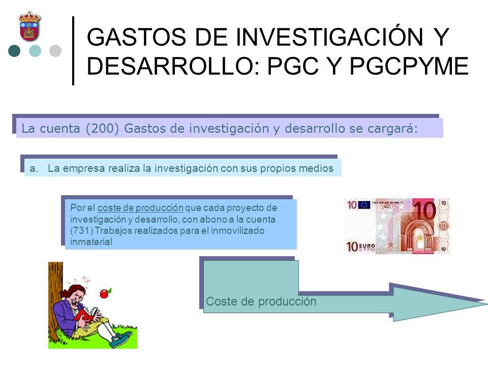 GASTOS DE INVESTIGACIÓN Y DESARROLLO: PGC Y PGCPYME La cuenta (200) Gastos de investigación y desarrollo se cargará: a.La empresa realiza la investiga