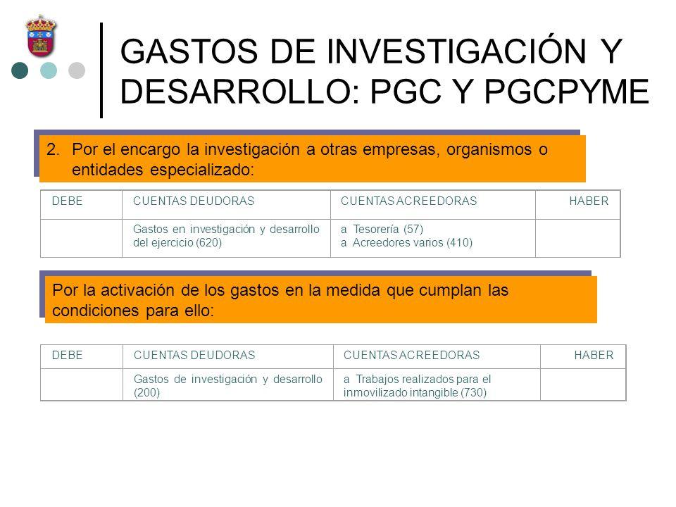 GASTOS DE INVESTIGACIÓN Y DESARROLLO: PGC Y PGCPYME 2.Por el encargo la investigación a otras empresas, organismos o entidades especializado: DEBECUEN
