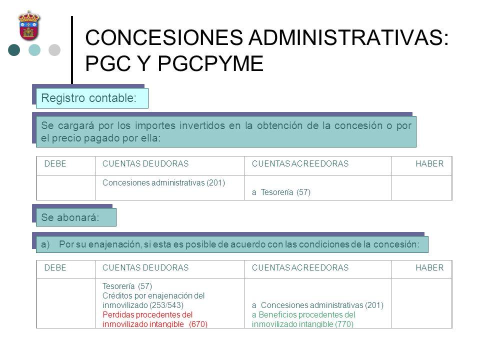 CONCESIONES ADMINISTRATIVAS: PGC Y PGCPYME Registro contable: Se cargará por los importes invertidos en la obtención de la concesión o por el precio p