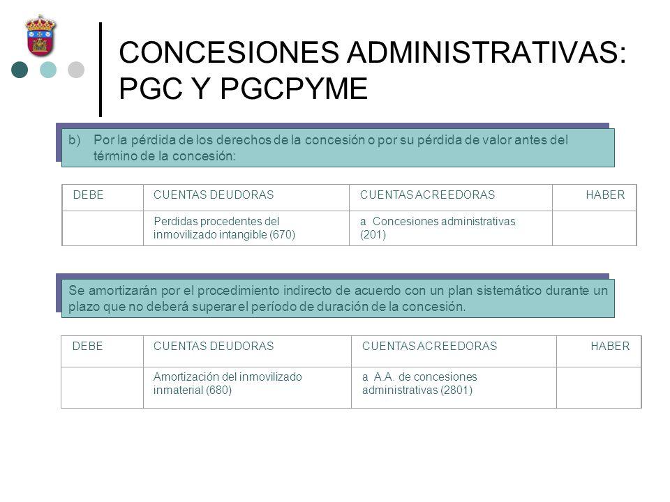 CONCESIONES ADMINISTRATIVAS: PGC Y PGCPYME b)Por la pérdida de los derechos de la concesión o por su pérdida de valor antes del término de la concesió