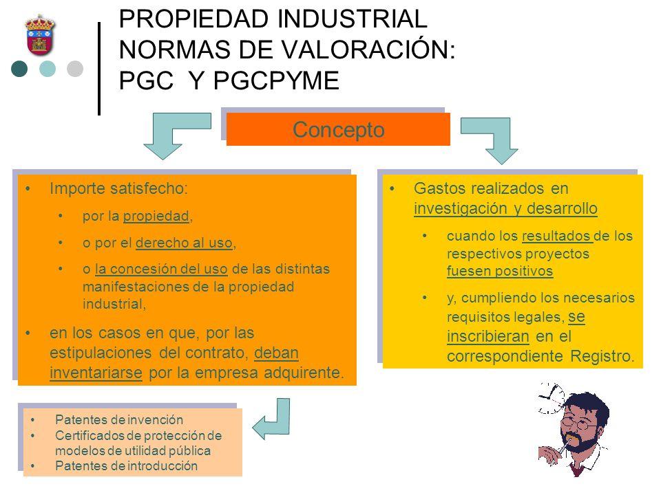 PROPIEDAD INDUSTRIAL NORMAS DE VALORACIÓN: PGC Y PGCPYME Concepto Importe satisfecho: por la propiedad, o por el derecho al uso, o la concesión del us