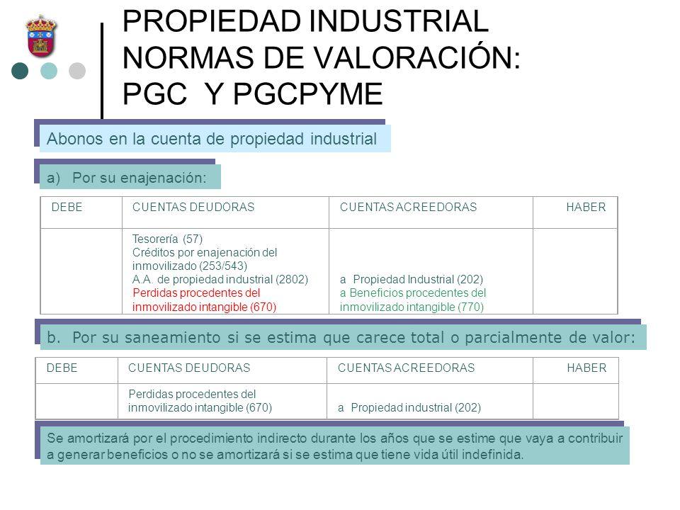 PROPIEDAD INDUSTRIAL NORMAS DE VALORACIÓN: PGC Y PGCPYME Abonos en la cuenta de propiedad industrial a)Por su enajenación: DEBECUENTAS DEUDORASCUENTAS