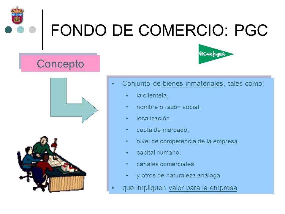 FONDO DE COMERCIO: PGC Concepto Conjunto de bienes inmateriales, tales como: la clientela, nombre o razón social, localización, cuota de mercado, nive