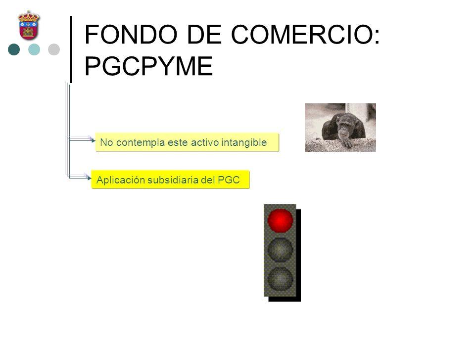 FONDO DE COMERCIO: PGCPYME No contempla este activo intangible Aplicación subsidiaria del PGC
