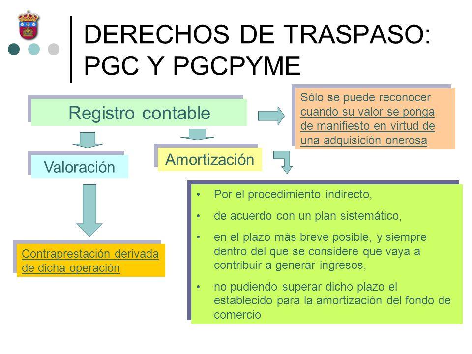 DERECHOS DE TRASPASO: PGC Y PGCPYME Registro contable Valoración Amortización Sólo se puede reconocer cuando su valor se ponga de manifiesto en virtud