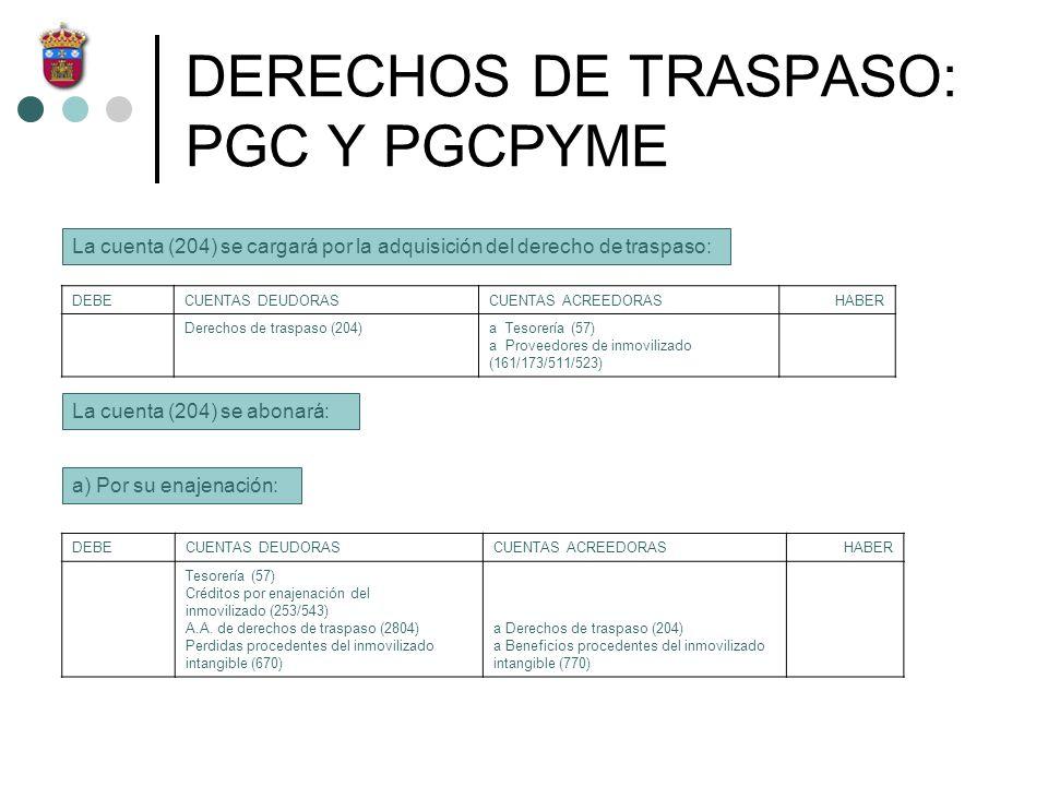 DERECHOS DE TRASPASO: PGC Y PGCPYME La cuenta (204) se cargará por la adquisición del derecho de traspaso: DEBECUENTAS DEUDORASCUENTAS ACREEDORASHABER