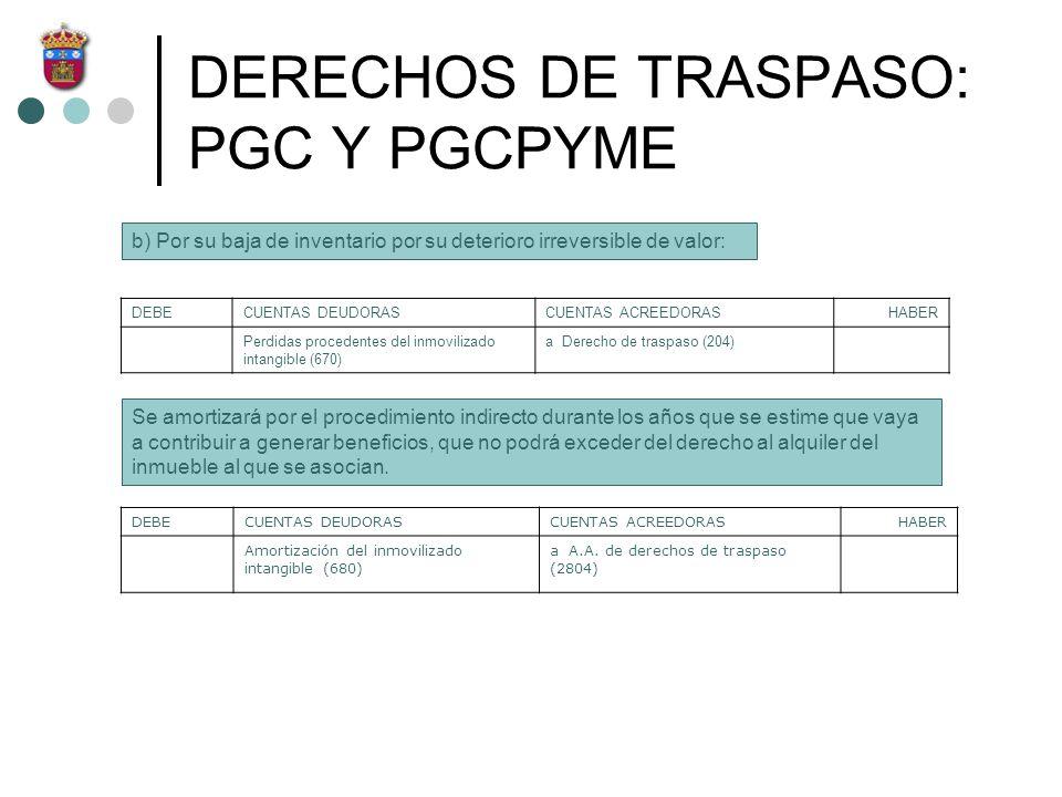 DERECHOS DE TRASPASO: PGC Y PGCPYME b) Por su baja de inventario por su deterioro irreversible de valor: DEBECUENTAS DEUDORASCUENTAS ACREEDORASHABER P