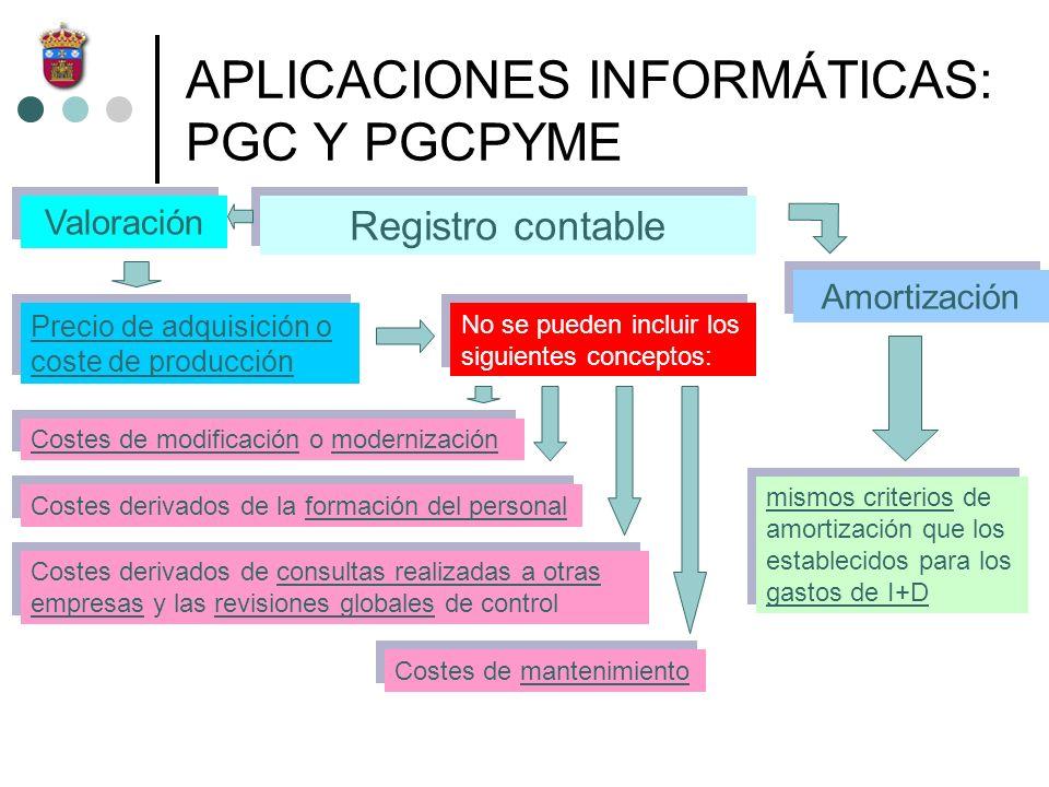 APLICACIONES INFORMÁTICAS: PGC Y PGCPYME Registro contable Valoración Precio de adquisición o coste de producción Costes de modificación o modernizaci